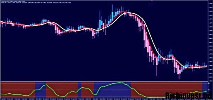 ar prekyba dvejetainiais opcionais yra teisėta kada pasibaigia akcijų pasirinkimo sandoriai