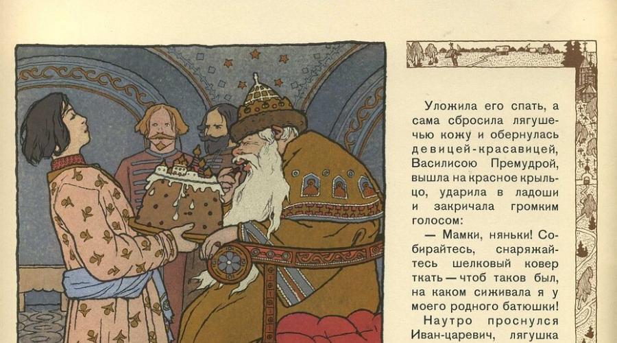 Ivan Bilibin Fakta Utama Tentang Artis Dongeng Nbsp Ilustrasi Dongeng