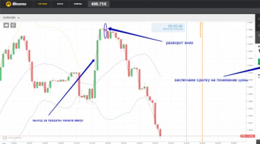 investuok bitcoin indoneziją metatrader python 3