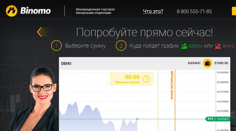 najbolje web stranice s binarnim opcijama binarni opcijski signali za mt4