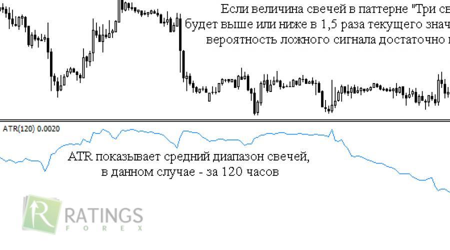 užrakinimas rodyti trumpą forex)